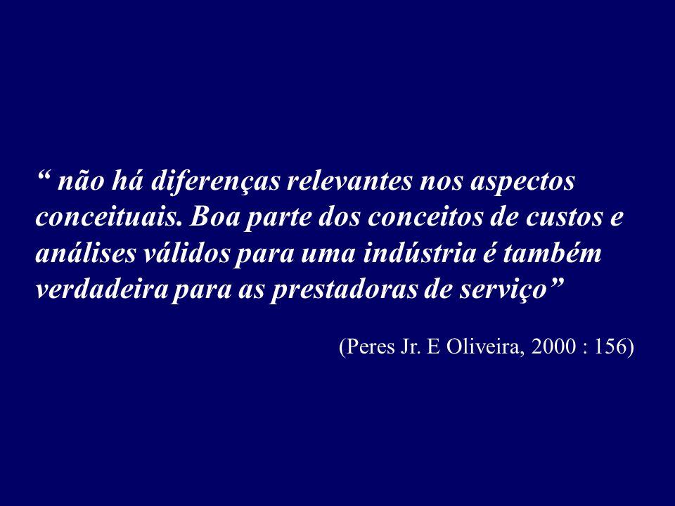 SISTEMA DE CUSTO – MÉTODO ABC um conjunto de atividades para o desenvolvimento de um produto.