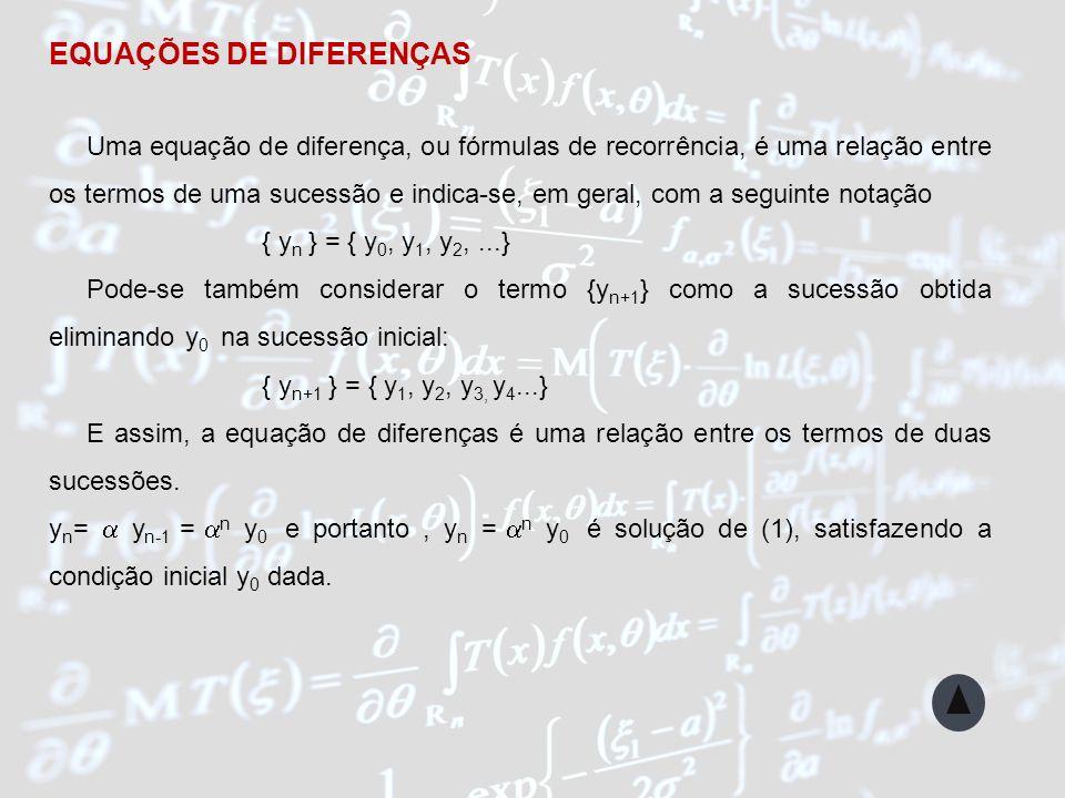 IntroduçãoObjetivos Abordagem Metodológica Participantes da Pesquisa Referências Bibliográficas Unidades de Ensino UNIDADE DE ENSINO II Equações de Diferenças lineares de primeira ordem não homogêneas.Objetivos »Propor situações-problema que permitam a criação de imagens conceituais relacionadas com as equações de diferenças lineares de primeira ordem não homogêneas; »Construir o conceito de equações de diferenças lineares de primeira ordem não homogêneas; »Encontrar a solução da equação de diferenças lineares de primeira ordem não homogêneas; »Interpretar geometricamente as soluções.