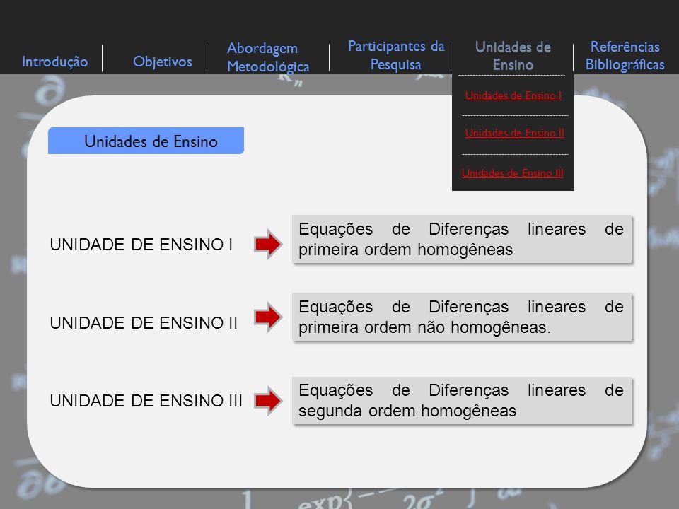 IntroduçãoObjetivos Abordagem Metodológica Participantes da Pesquisa Referências Bibliográficas Unidades de Ensino UNIDADE DE ENSINO I Equações de Diferenças lineares de primeira ordem homogêneas.Objetivos » Propor situações-problema que permitam a criação de imagens conceituais relacionadas com as equações de diferenças lineares homogêneas; » Construir o conceito de equações de diferenças lineares de primeira ordem homogêneas; » Encontrar a solução da equação de diferença lineares de primeira ordem homogêneas; » Interpretar geometricamente as soluções.