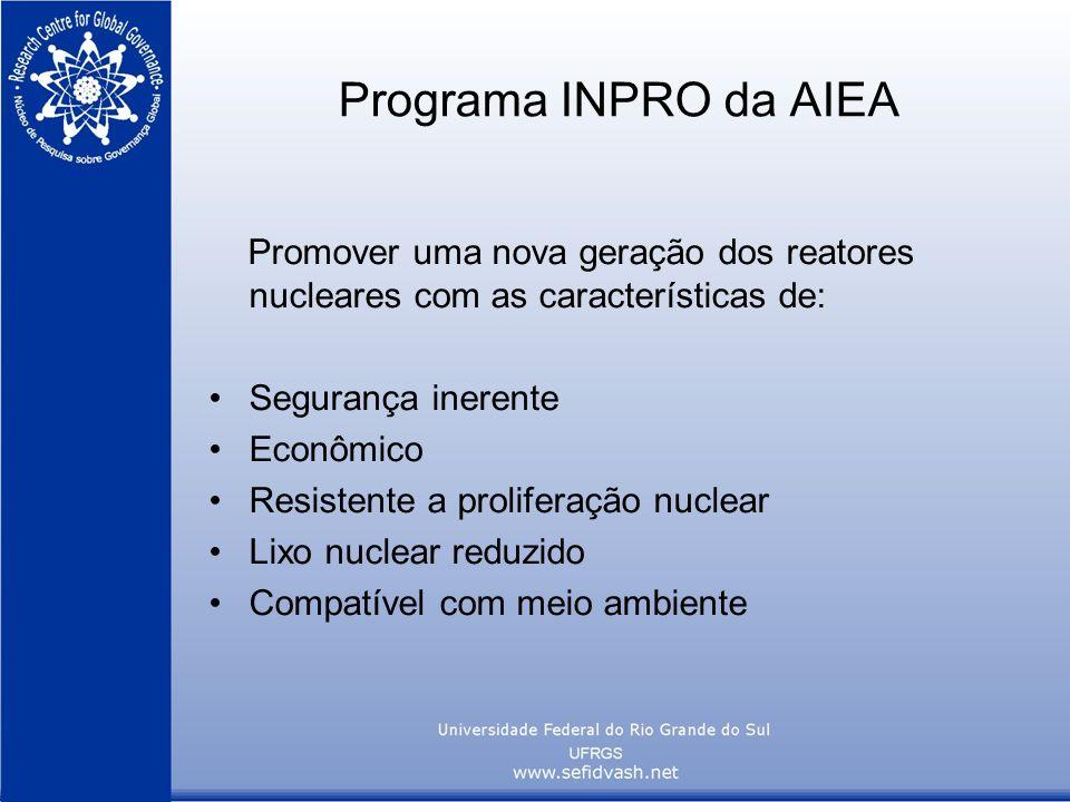Programa INPRO da AIEA Promover uma nova geração dos reatores nucleares com as características de: Segurança inerente Econômico Resistente a prolifera