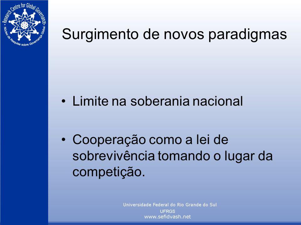 Surgimento de novos paradigmas Limite na soberania nacional Cooperação como a lei de sobrevivência tomando o lugar da competição.