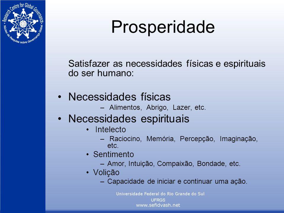 Prosperidade Satisfazer as necessidades físicas e espirituais do ser humano: Necessidades físicas – Alimentos, Abrigo, Lazer, etc. Necessidades espiri