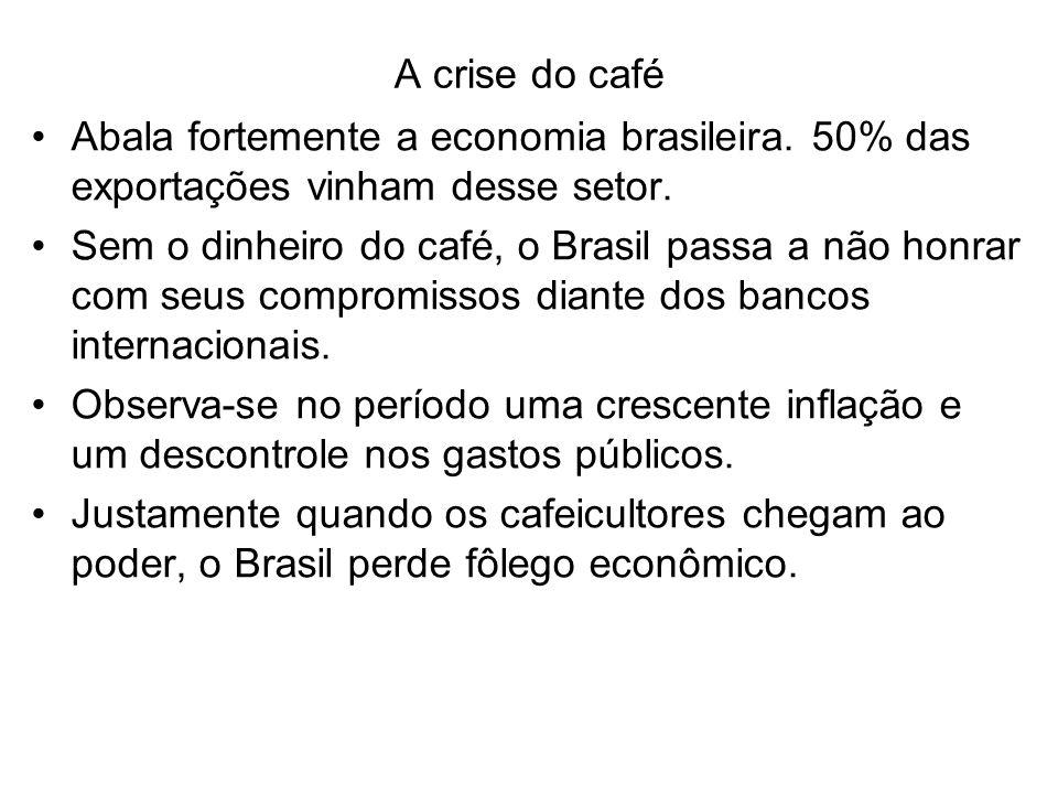 A crise do café Abala fortemente a economia brasileira. 50% das exportações vinham desse setor. Sem o dinheiro do café, o Brasil passa a não honrar co