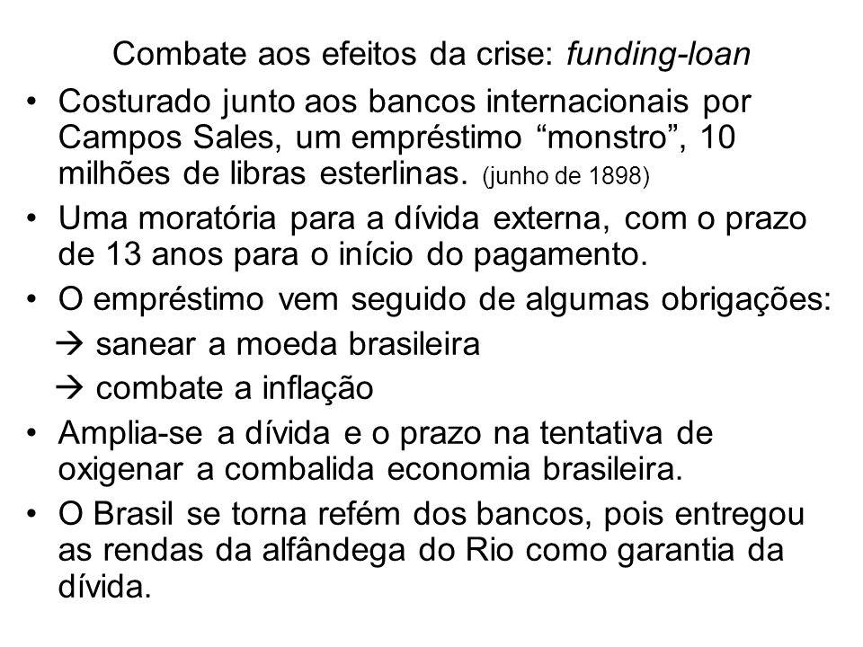 Combate aos efeitos da crise: funding-loan Costurado junto aos bancos internacionais por Campos Sales, um empréstimo monstro, 10 milhões de libras est