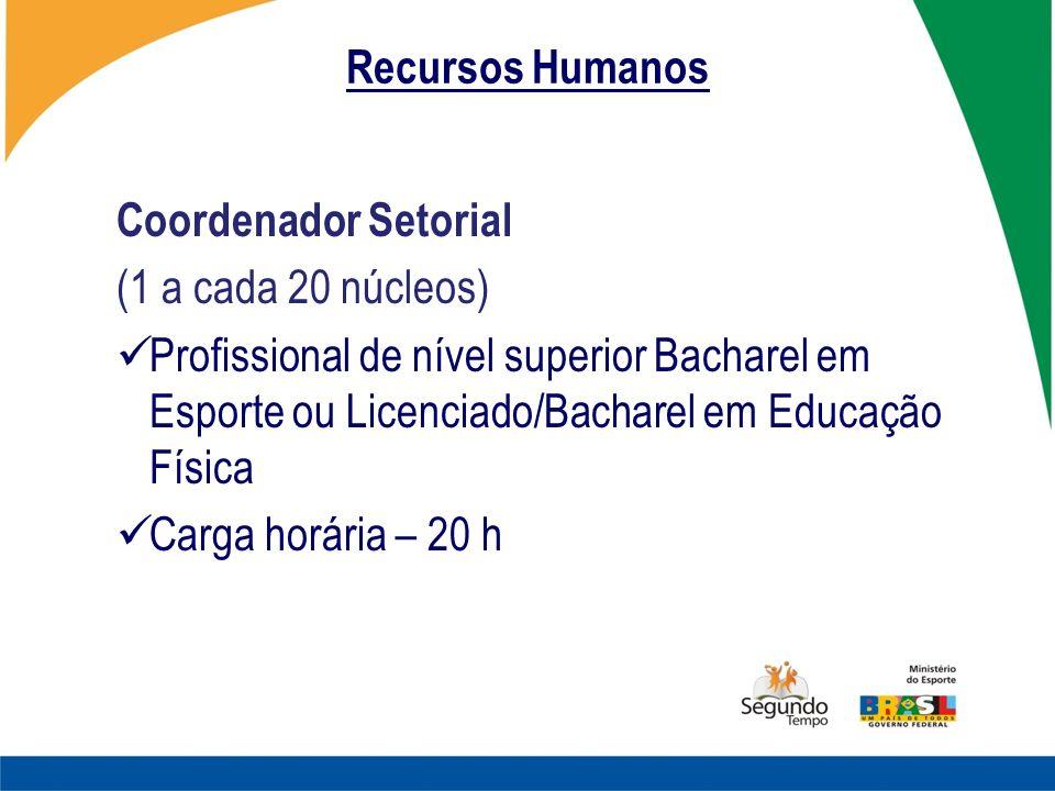 Recursos Humanos Coordenador Setorial (1 a cada 20 núcleos) Profissional de nível superior Bacharel em Esporte ou Licenciado/Bacharel em Educação Físi