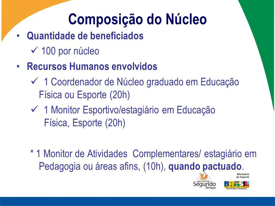 Composição do Núcleo Quantidade de beneficiados 100 por núcleo Recursos Humanos envolvidos 1 Coordenador de Núcleo graduado em Educação Física ou Espo