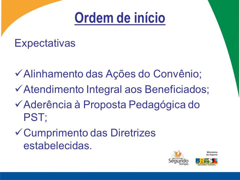 Ordem de início Expectativas Alinhamento das Ações do Convênio; Atendimento Integral aos Beneficiados; Aderência à Proposta Pedagógica do PST; Cumprim