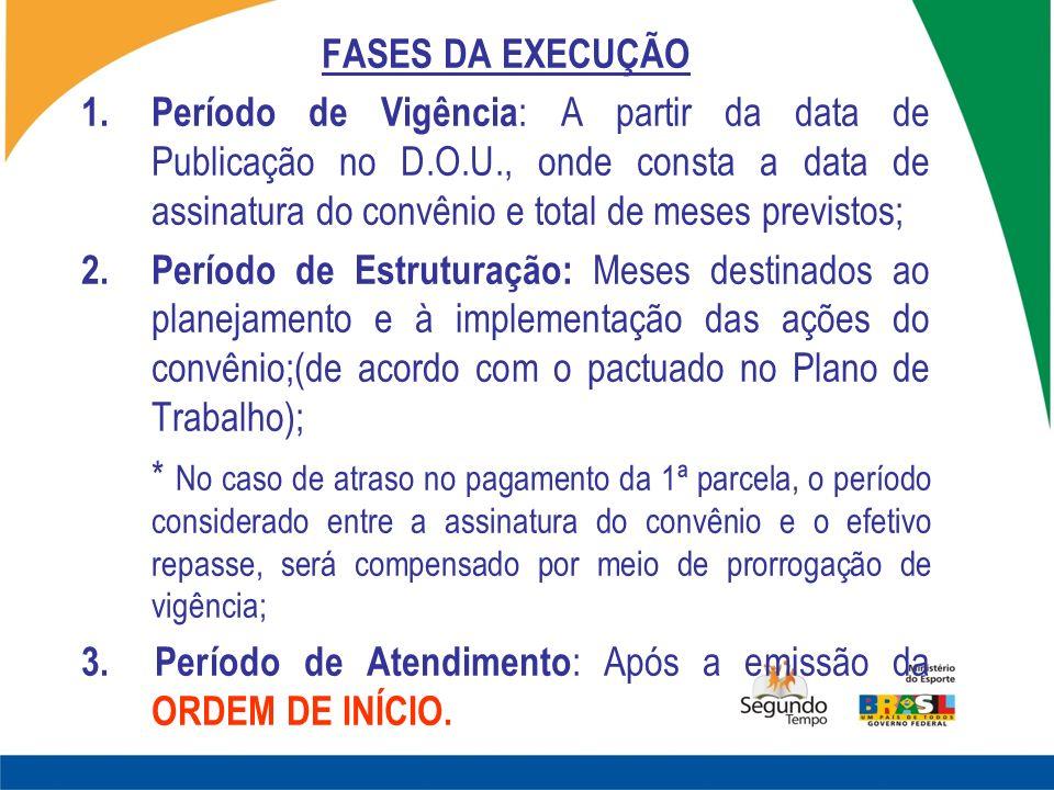 PROCEDIMENTOS INICIAIS O Convênio entra em vigor, a partir da data de publicação no D.O.U, onde consta a data de assinatura.