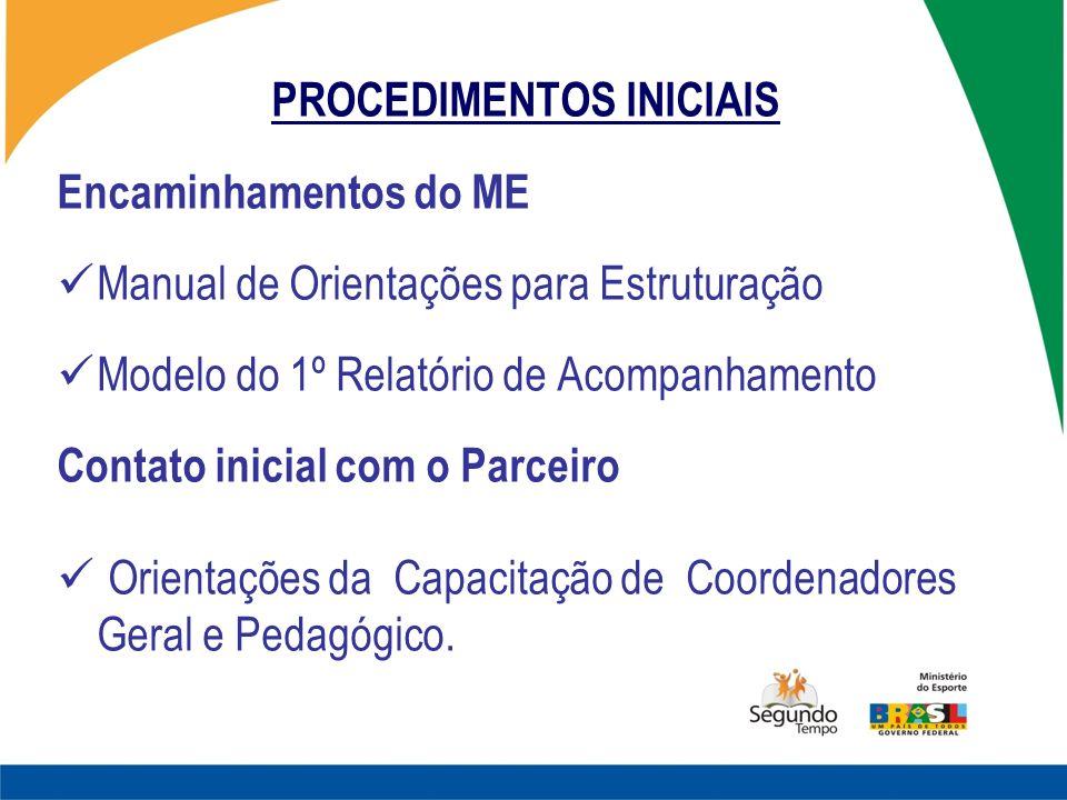 Ordem de início Expectativas Alinhamento das Ações do Convênio; Atendimento Integral aos Beneficiados; Aderência à Proposta Pedagógica do PST; Cumprimento das Diretrizes estabelecidas.