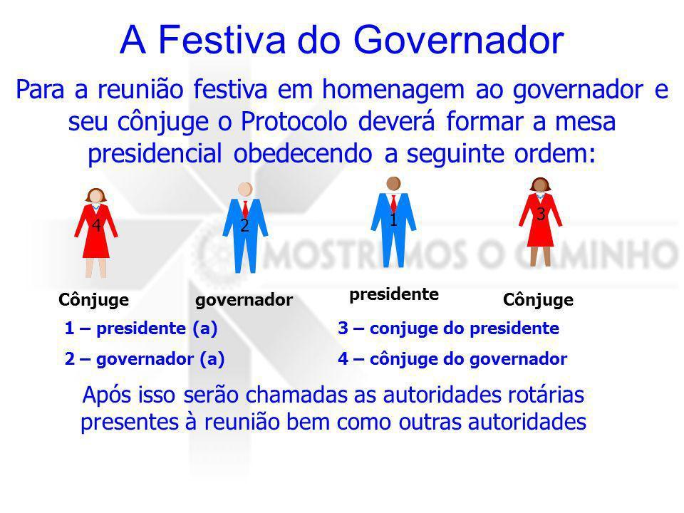 A Festiva do Governador Para a reunião festiva em homenagem ao governador e seu cônjuge o Protocolo deverá formar a mesa presidencial obedecendo a seg