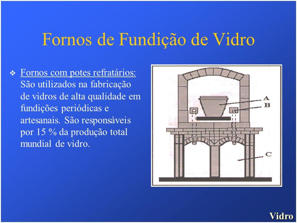 Vidro Fornos de Fundição de Vidro Fornos com potes refratários: São utilizados na fabricação de vidros de alta qualidade em fundições periódicas e art