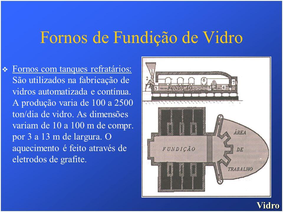 Vidro Fornos de Fundição de Vidro Fornos com tanques refratários: São utilizados na fabricação de vidros automatizada e contínua. A produção varia de