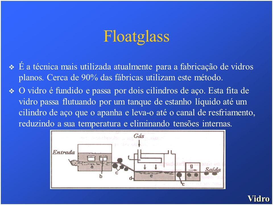 Vidro Floatglass É a técnica mais utilizada atualmente para a fabricação de vidros planos. Cerca de 90% das fábricas utilizam este método. O vidro é f