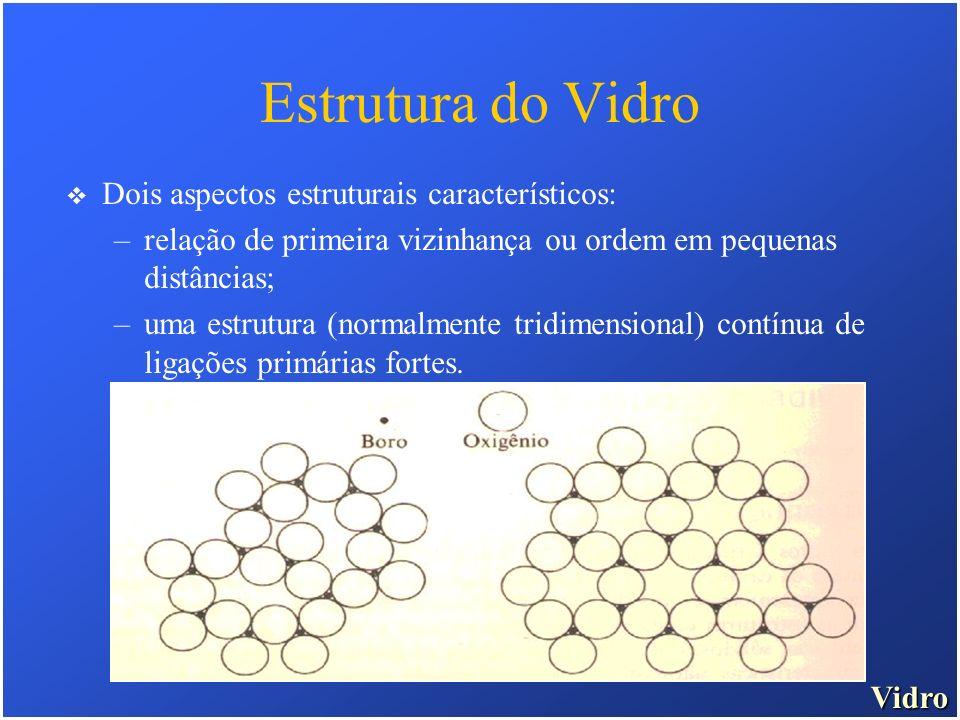 Vidro Estrutura do Vidro Dois aspectos estruturais característicos: –relação de primeira vizinhança ou ordem em pequenas distâncias; –uma estrutura (n
