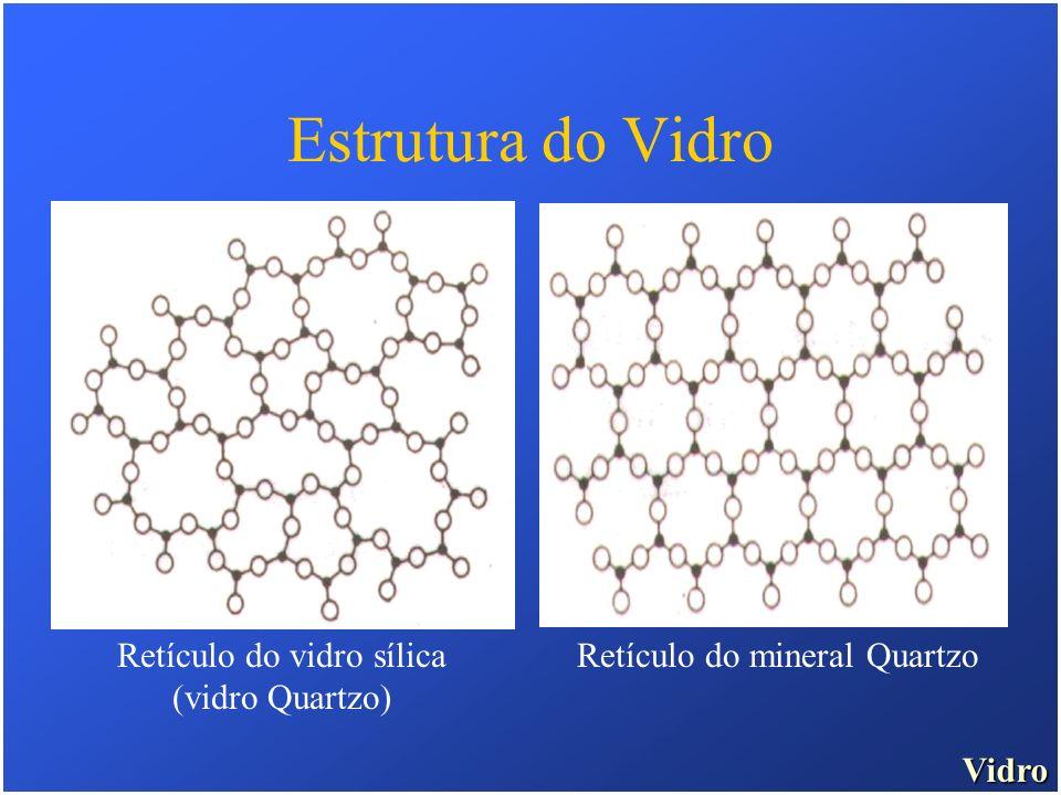 Vidro Estrutura do Vidro Retículo do vidro sílica (vidro Quartzo) Retículo do mineral Quartzo
