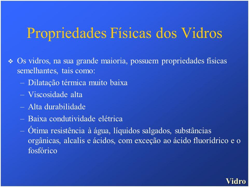 Vidro Propriedades Físicas dos Vidros Os vidros, na sua grande maioria, possuem propriedades físicas semelhantes, tais como: –Dilatação térmica muito