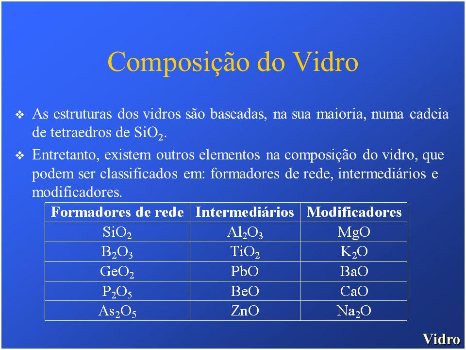 Vidro Composição do Vidro As estruturas dos vidros são baseadas, na sua maioria, numa cadeia de tetraedros de SiO 2. Entretanto, existem outros elemen