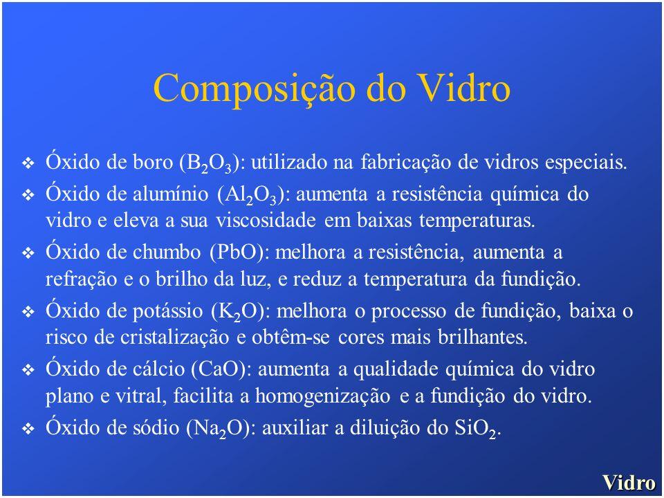 Vidro Composição do Vidro Óxido de boro (B 2 O 3 ): utilizado na fabricação de vidros especiais. Óxido de alumínio (Al 2 O 3 ): aumenta a resistência