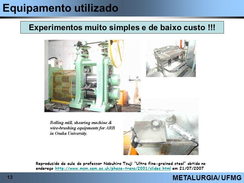 Equipamento utilizado 13 METALURGIA/ UFMG Experimentos muito simples e de baixo custo !!! Reproduzido da aula do professor Nobuhiro Tsuji Ultra fine-g