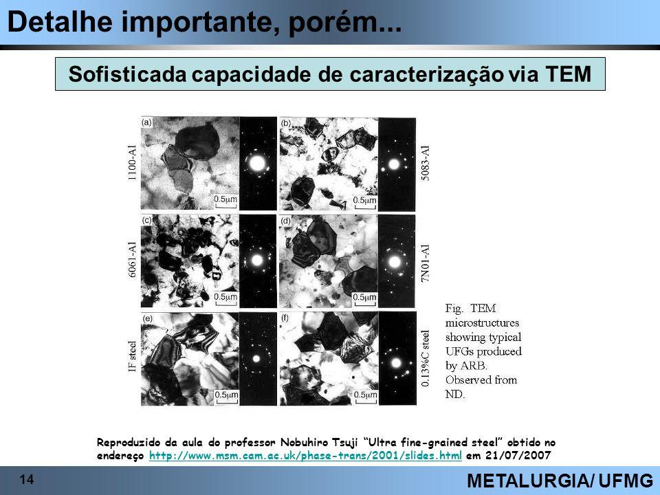 Detalhe importante, porém... 14 METALURGIA/ UFMG Sofisticada capacidade de caracterização via TEM Reproduzido da aula do professor Nobuhiro Tsuji Ultr