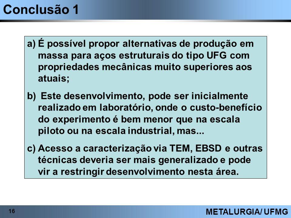 Conclusão 1 16 METALURGIA/ UFMG a)É possível propor alternativas de produção em massa para aços estruturais do tipo UFG com propriedades mecânicas mui