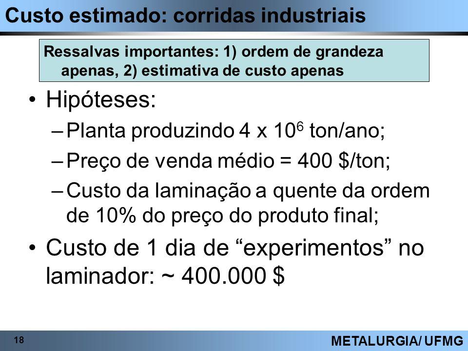 Custo estimado: corridas industriais 18 METALURGIA/ UFMG Ressalvas importantes: 1) ordem de grandeza apenas, 2) estimativa de custo apenas Hipóteses: