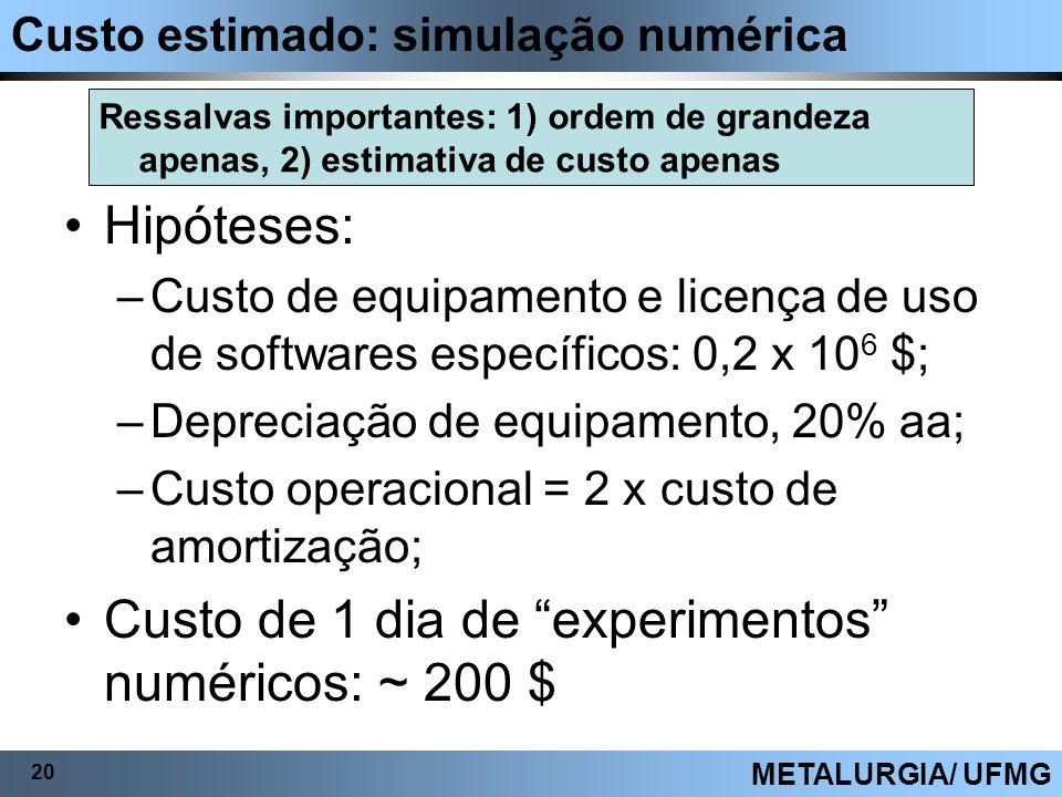 Custo estimado: simulação numérica 20 METALURGIA/ UFMG Ressalvas importantes: 1) ordem de grandeza apenas, 2) estimativa de custo apenas Hipóteses: –C