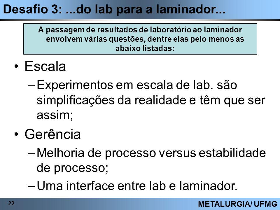 Desafio 3:...do lab para a laminador... 22 METALURGIA/ UFMG Escala –Experimentos em escala de lab. são simplificações da realidade e têm que ser assim