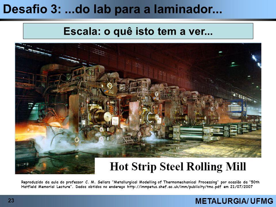 Desafio 3:...do lab para a laminador... 23 METALURGIA/ UFMG Escala: o quê isto tem a ver... Reproduzido da aula do professor C. M. Sellars Metallurgic