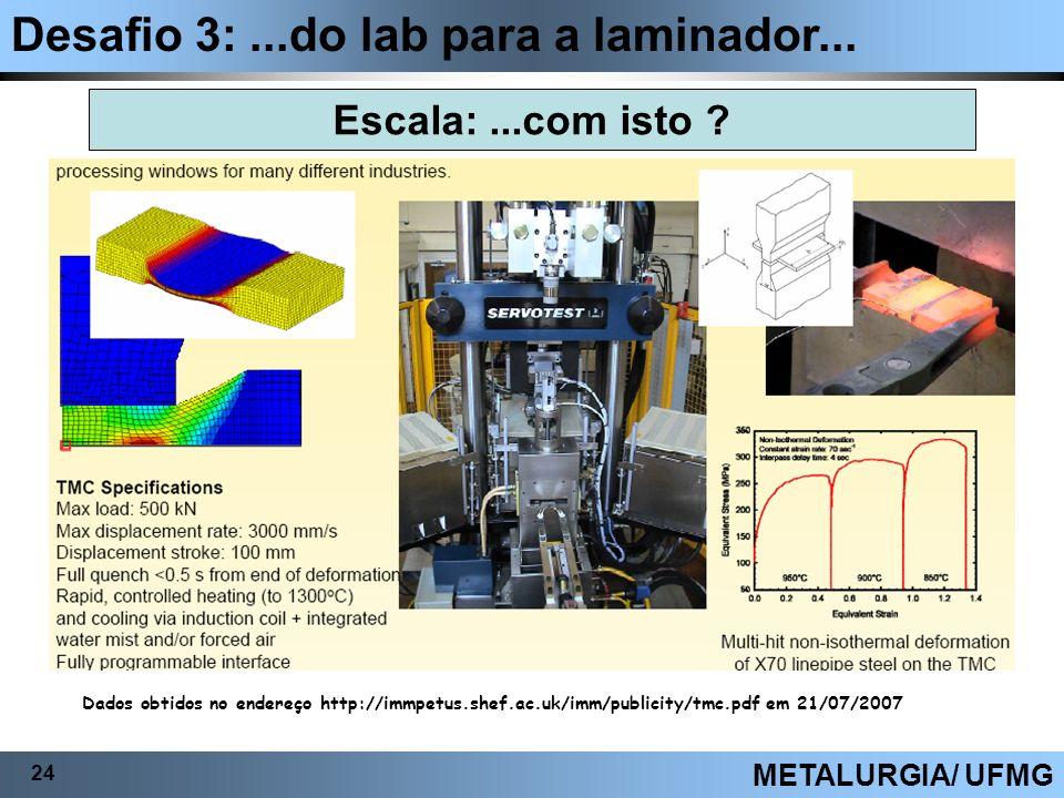 Desafio 3:...do lab para a laminador... 24 METALURGIA/ UFMG Escala:...com isto ? Dados obtidos no endereço http://immpetus.shef.ac.uk/imm/publicity/tm