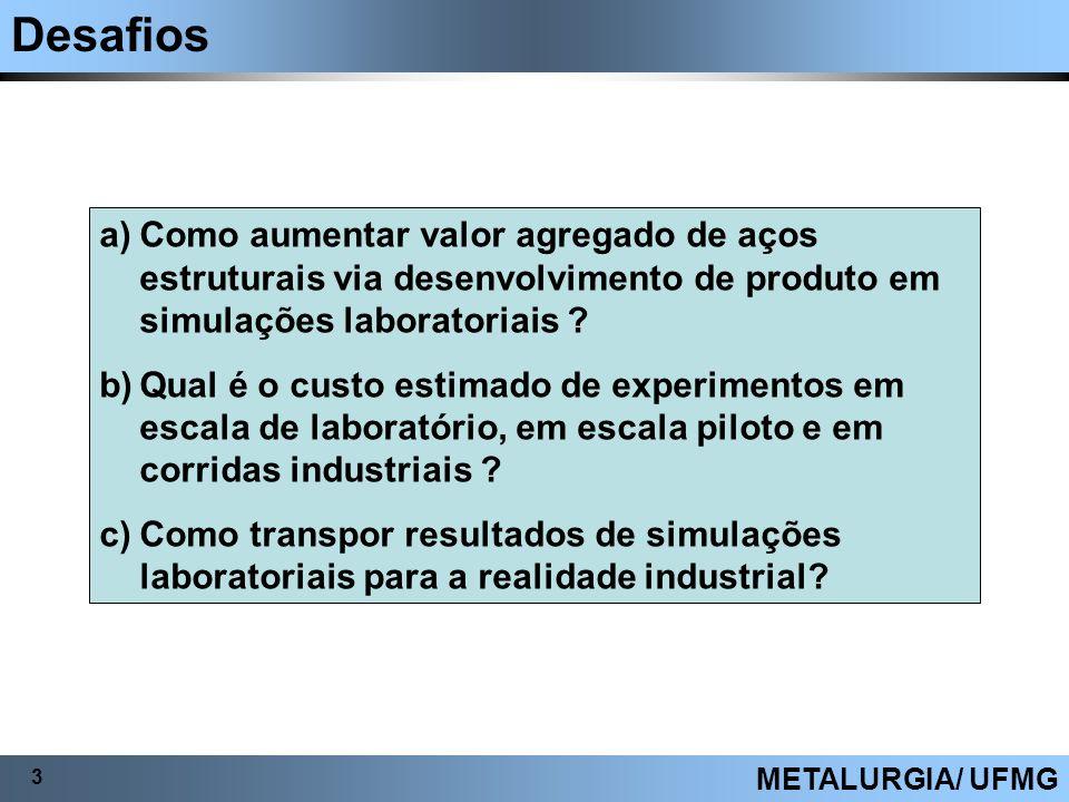 Desafios 3 METALURGIA/ UFMG a)Como aumentar valor agregado de aços estruturais via desenvolvimento de produto em simulações laboratoriais ? b)Qual é o