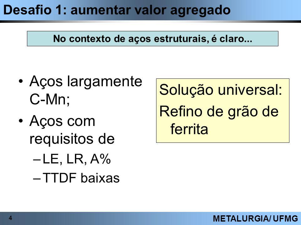 Desafio 1: aumentar valor agregado 4 METALURGIA/ UFMG Aços largamente C-Mn; Aços com requisitos de –LE, LR, A% –TTDF baixas Solução universal: Refino