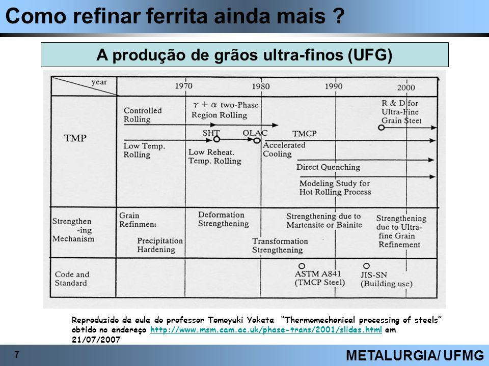 Como refinar ferrita ainda mais ? 7 METALURGIA/ UFMG A produção de grãos ultra-finos (UFG) Reproduzido da aula do professor Tomoyuki Yokata Thermomech