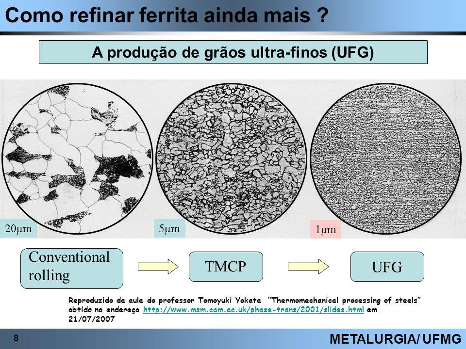 Como refinar ferrita ainda mais ? 8 METALURGIA/ UFMG A produção de grãos ultra-finos (UFG) 20μm5μm Conventional rolling TMCP 1μm UFG Reproduzido da au