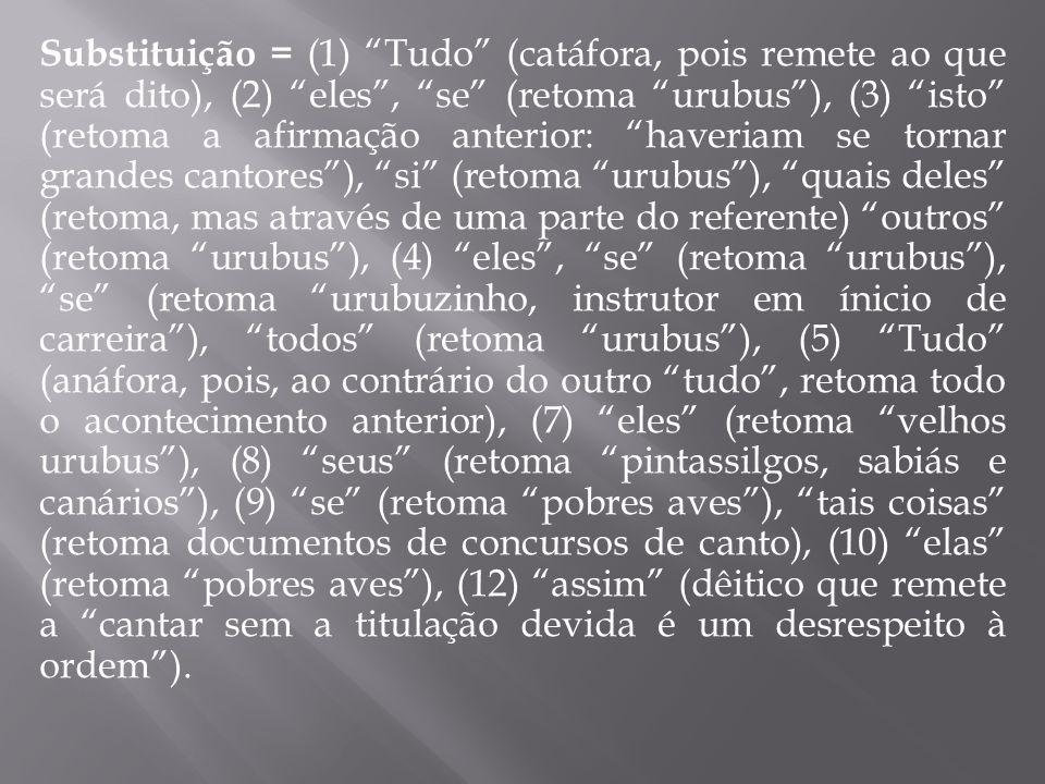 Substituição = (1) Tudo (catáfora, pois remete ao que será dito), (2) eles, se (retoma urubus), (3) isto (retoma a afirmação anterior: haveriam se tor