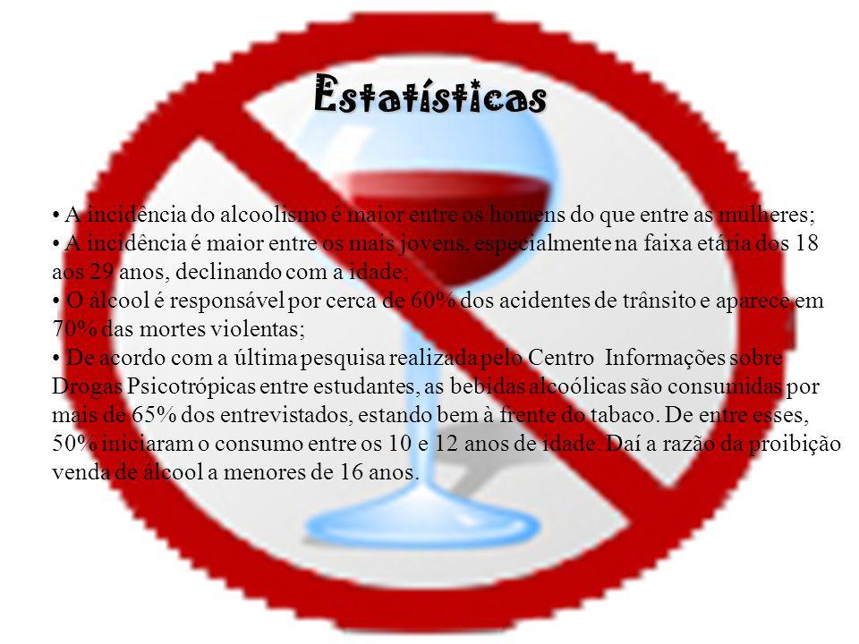 Estatísticas A incidência do alcoolismo é maior entre os homens do que entre as mulheres; A incidência é maior entre os mais jovens, especialmente na