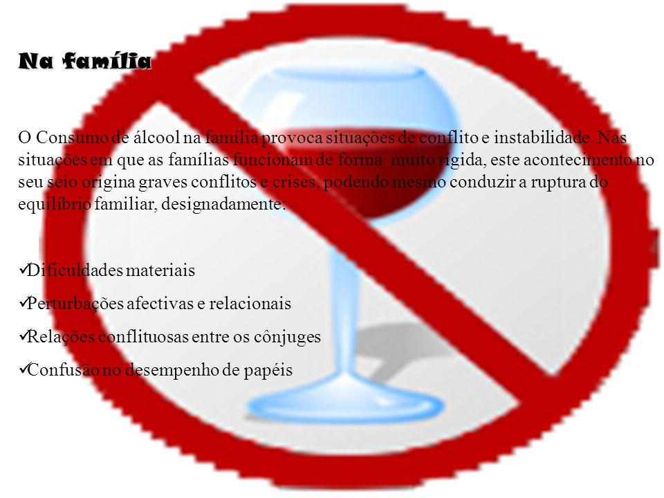 Na família O Consumo de álcool na família provoca situações de conflito e instabilidade. Nas situações em que as famílias funcionam de forma muito ríg