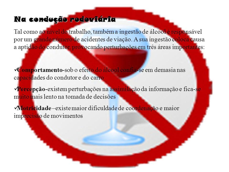 Na condução rodoviária Tal como ao nível do trabalho, também a ingestão de álcool é responsável por um grande número de acidentes de viação.