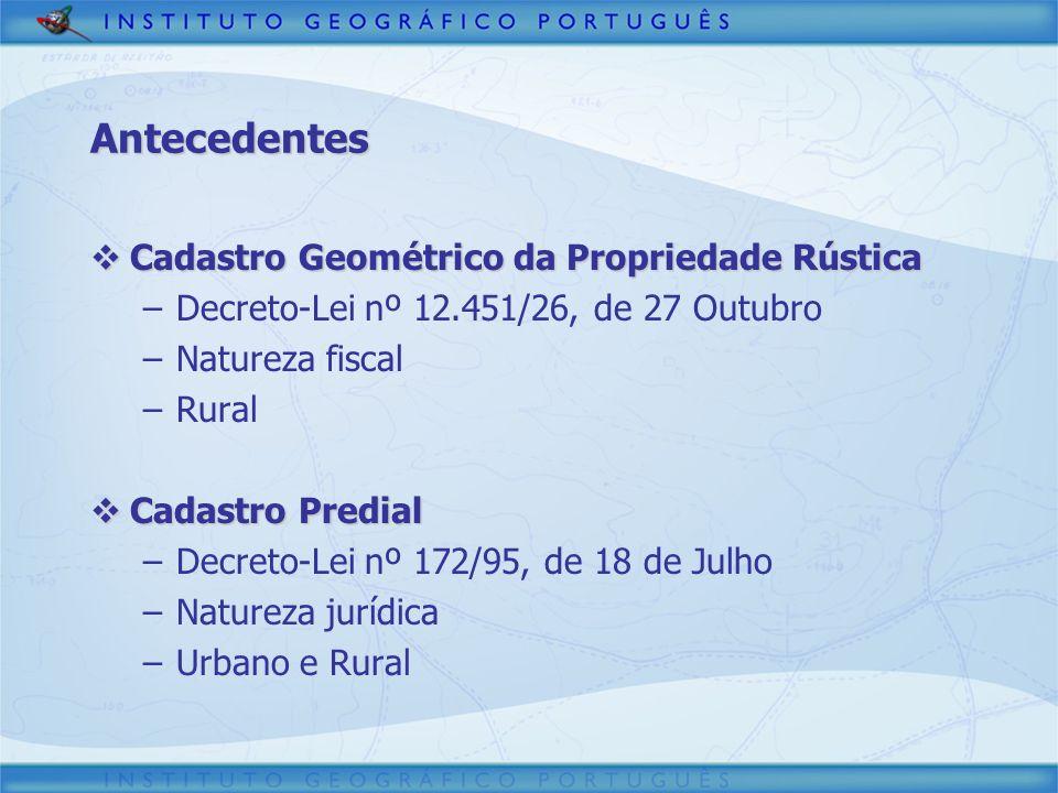 Antecedentes Cadastro Geométrico da Propriedade Rústica Cadastro Geométrico da Propriedade Rústica –Decreto-Lei nº 12.451/26, de 27 Outubro –Natureza