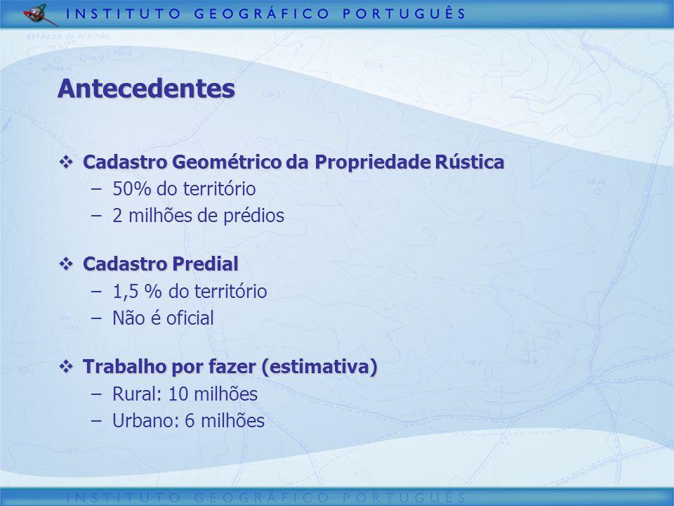 Antecedentes Cadastro Geométrico da Propriedade Rústica Cadastro Geométrico da Propriedade Rústica –50% do território –2 milhões de prédios Cadastro P