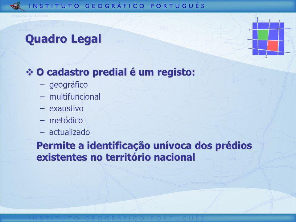 Quadro Legal O cadastro predial é um registo: O cadastro predial é um registo: –geográfico –multifuncional –exaustivo –metódico –actualizado Permite a