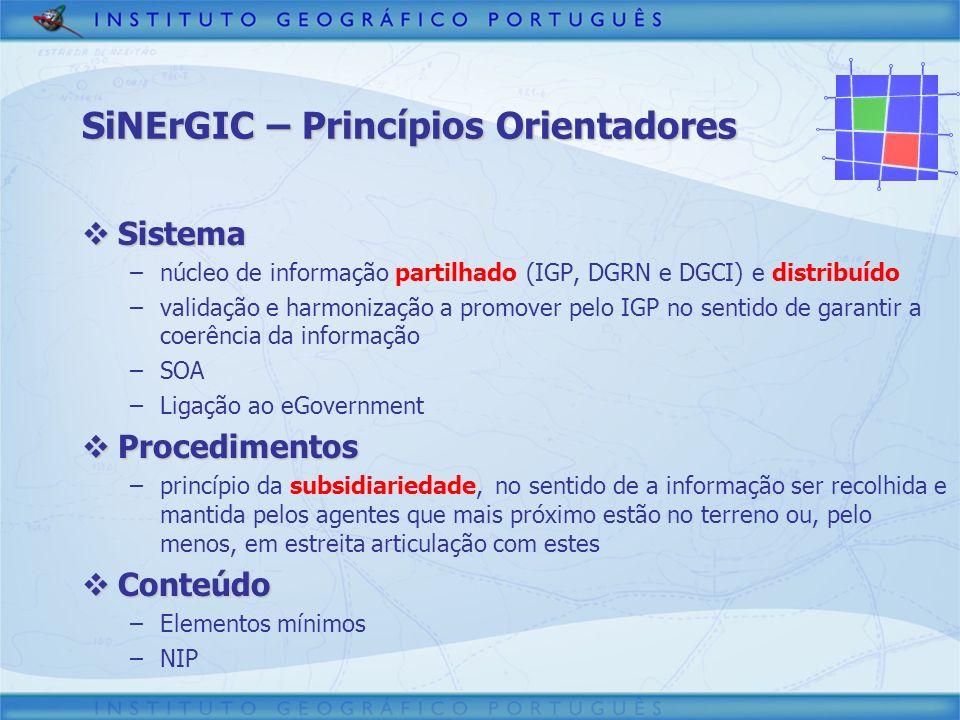 SiNErGIC – Princípios Orientadores Sistema Sistema –núcleo de informação partilhado (IGP, DGRN e DGCI) e distribuído –validação e harmonização a promo