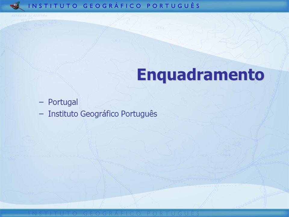 Estrutura – geoPORTAL ISO ISO OGC OGC Catálogo Catálogo Visualização Visualização Aplicações Aplicações Comunidade Comunidade