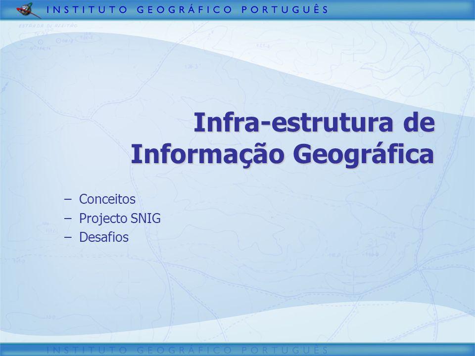 Infra-estrutura de Informação Geográfica –Conceitos –Projecto SNIG –Desafios