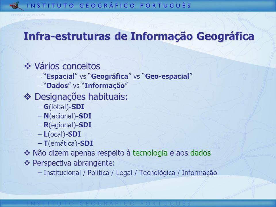 Vários conceitos Vários conceitos Espacial vs Geográfica vs Geo-espacial Dados vs Informação Designações habituais: Designações habituais: – G(lobal)-