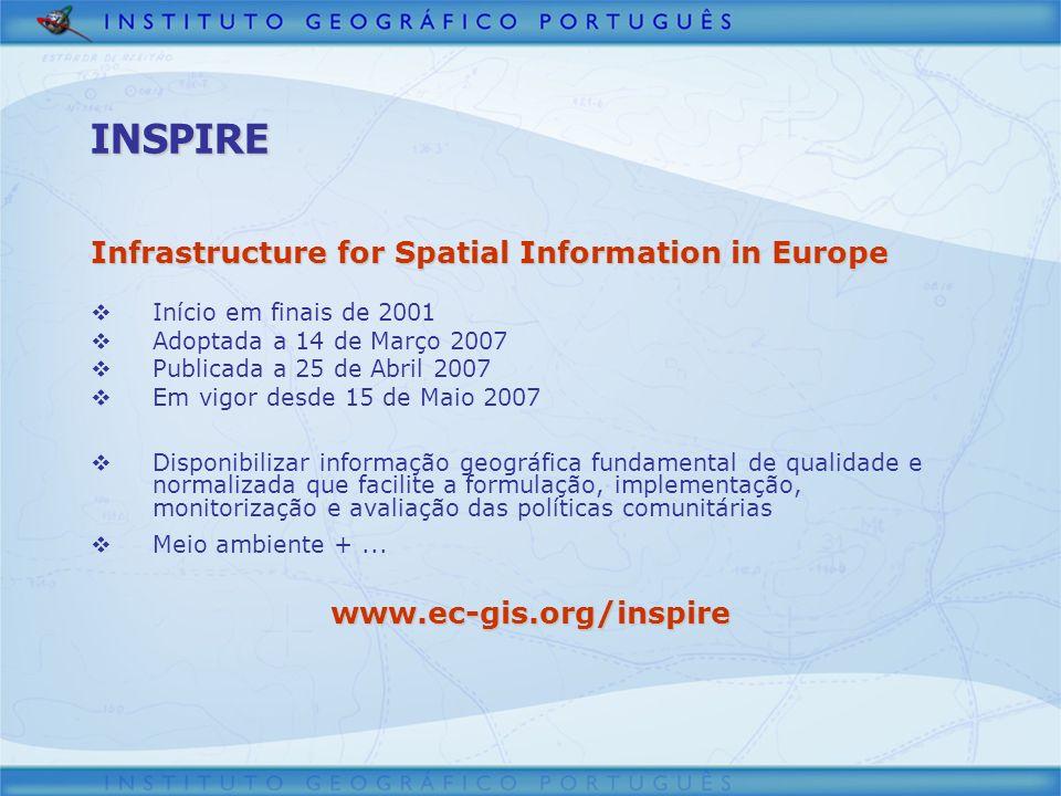 INSPIRE Infrastructure for Spatial Information in Europe Início em finais de 2001 Adoptada a 14 de Março 2007 Publicada a 25 de Abril 2007 Em vigor de