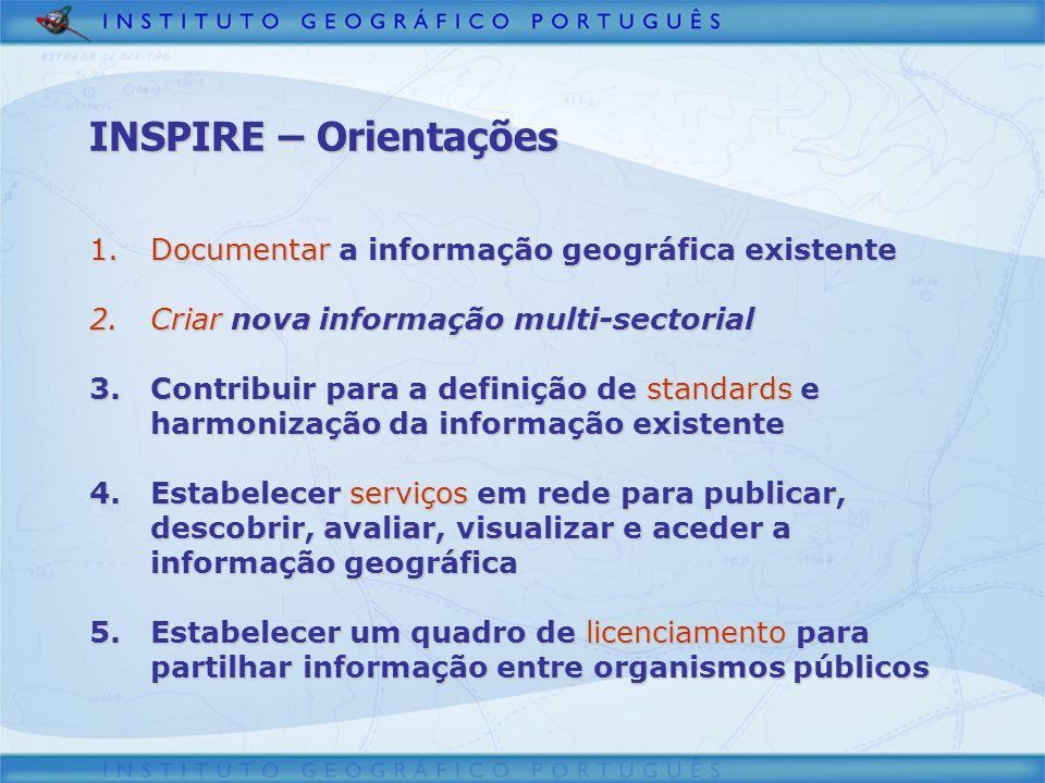 INSPIRE – Orientações 1.Documentar a informação geográfica existente 2.Criar nova informação multi-sectorial 3.Contribuir para a definição de standard