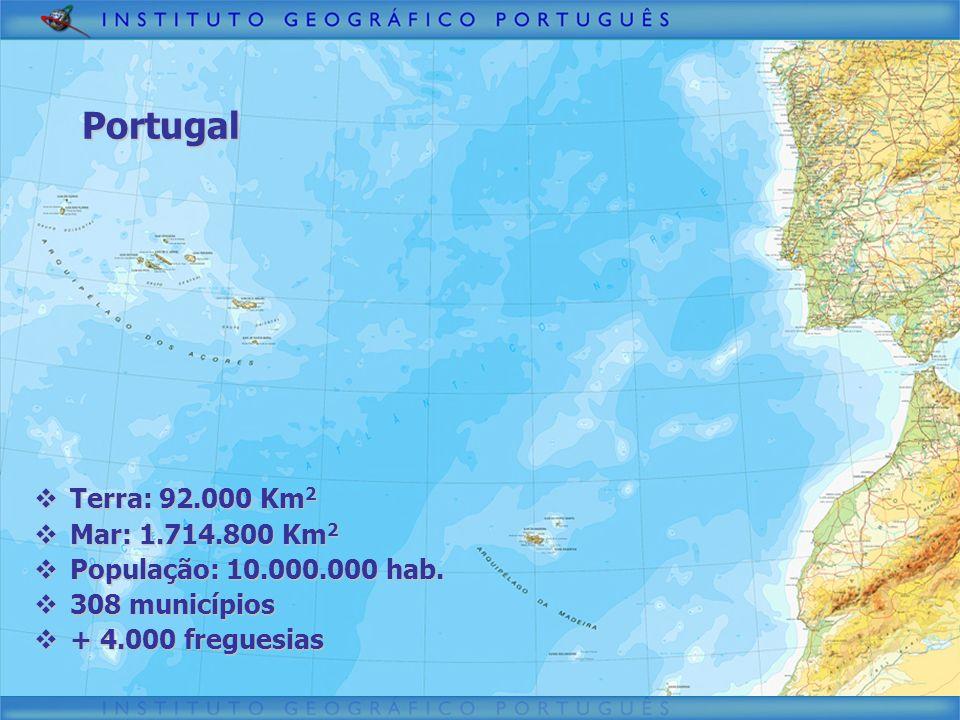 Terra: 92.000 Km 2 Terra: 92.000 Km 2 Mar: 1.714.800 Km 2 Mar: 1.714.800 Km 2 População: 10.000.000 hab. População: 10.000.000 hab. 308 municípios 308