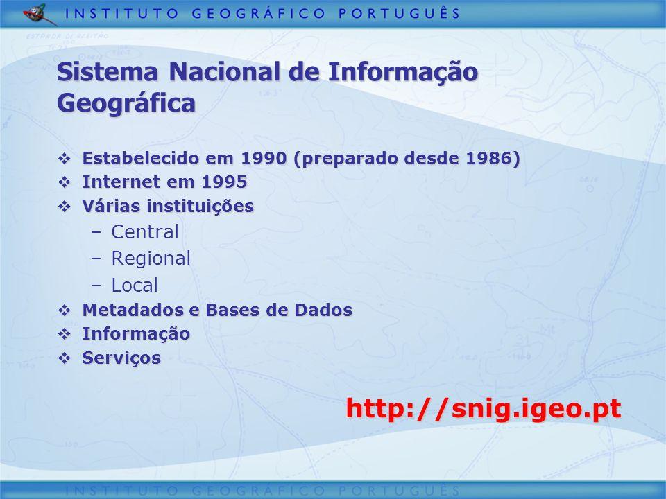 Estabelecido em 1990 (preparado desde 1986) Estabelecido em 1990 (preparado desde 1986) Internet em 1995 Internet em 1995 Várias instituições Várias i