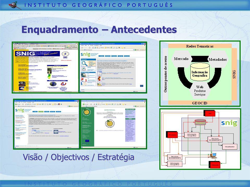 Enquadramento – Antecedentes Visão / Objectivos / Estratégia